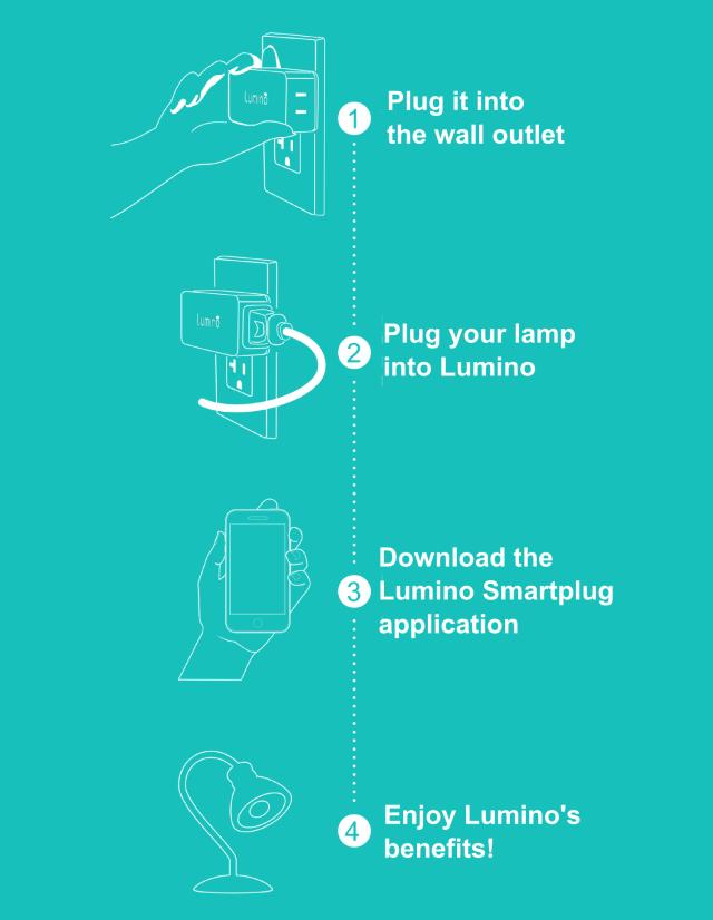 Lumino-Smartplug2