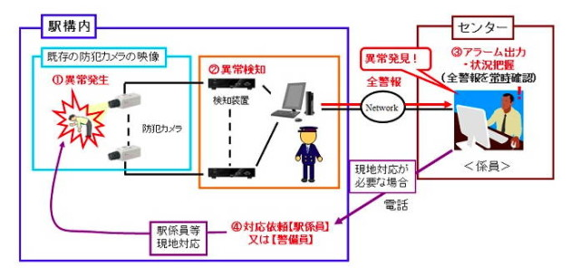 japan-betrunkenenkamera